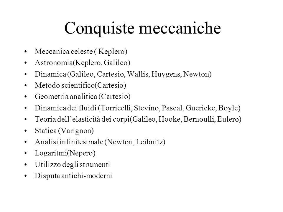 Conquiste meccaniche Meccanica celeste ( Keplero) Astronomia(Keplero, Galileo) Dinamica (Galileo, Cartesio, Wallis, Huygens, Newton) Metodo scientific