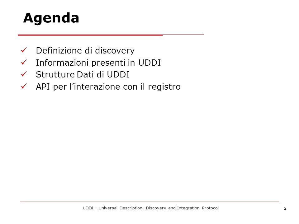 UDDI - Universal Description, Discovery and Integration Protocol 2 Agenda Definizione di discovery Informazioni presenti in UDDI Strutture Dati di UDDI API per linterazione con il registro
