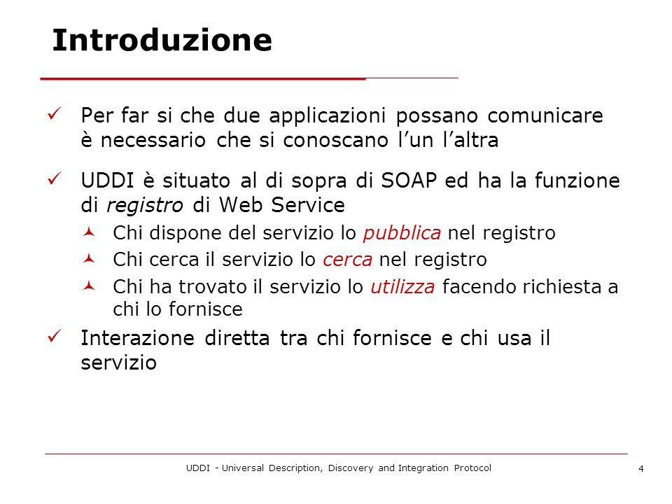 UDDI - Universal Description, Discovery and Integration Protocol 15 Riferimenti Autori Vari, Java Web Service Tutto & Oltre, Apogeo Web Services Architecture W3C Working Group Note 11 February 2004 http://www.w3.org/TR/ws-arch/ Specifiche UDDI http://uddi.org/pubs/uddi-v3.0.2-20041019.htm