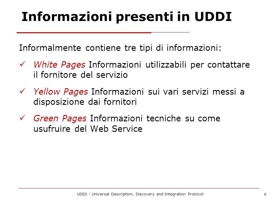 UDDI - Universal Description, Discovery and Integration Protocol 7 Modello UDDI