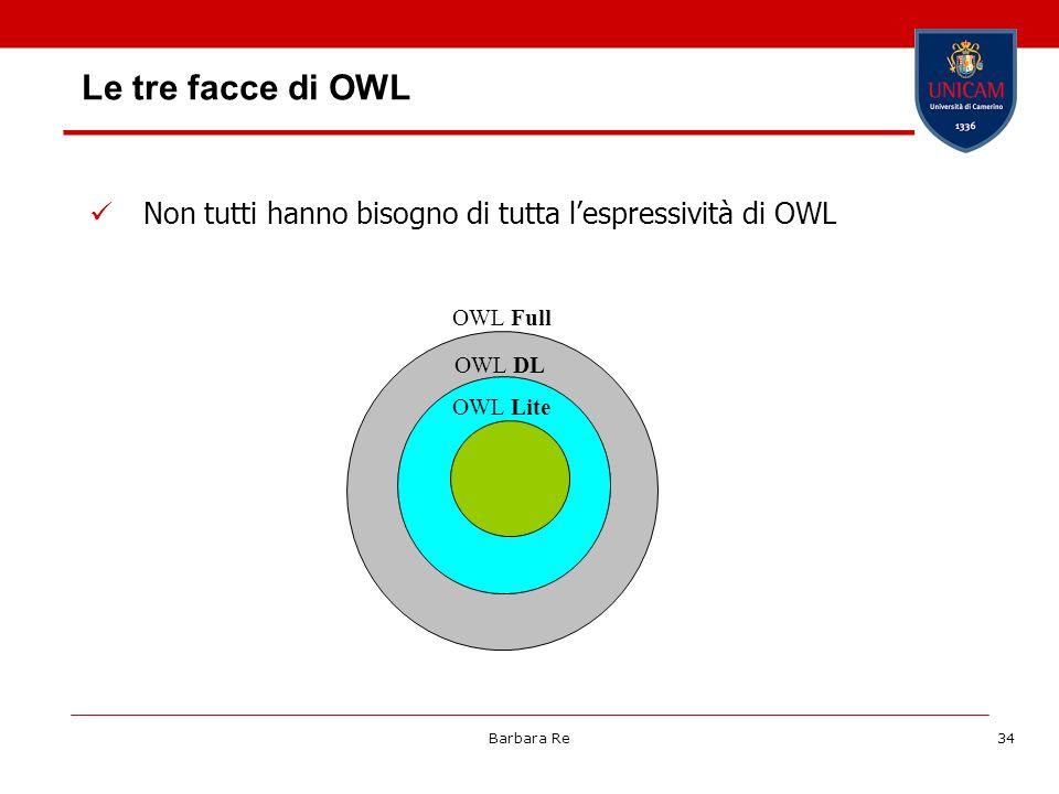 Barbara Re34 Non tutti hanno bisogno di tutta lespressività di OWL OWL Full OWL DL OWL Lite Le tre facce di OWL