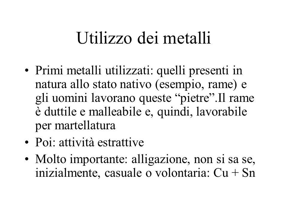 Utilizzo dei metalli Primi metalli utilizzati: quelli presenti in natura allo stato nativo (esempio, rame) e gli uomini lavorano queste pietre.Il rame