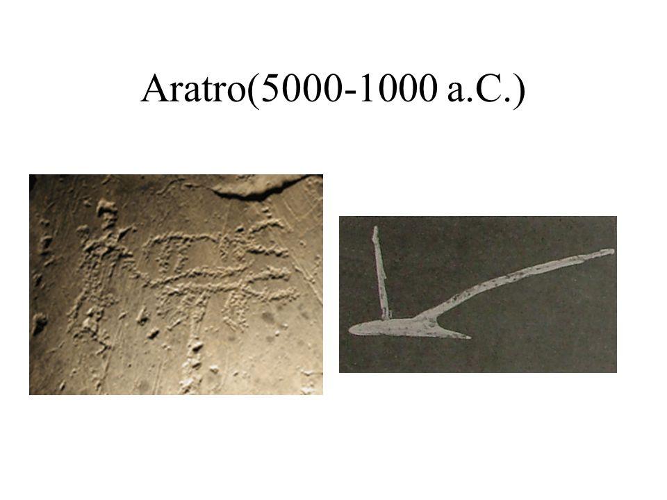 Aratro(5000-1000 a.C.)