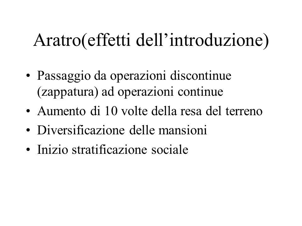 Aratro(effetti dellintroduzione) Passaggio da operazioni discontinue (zappatura) ad operazioni continue Aumento di 10 volte della resa del terreno Div