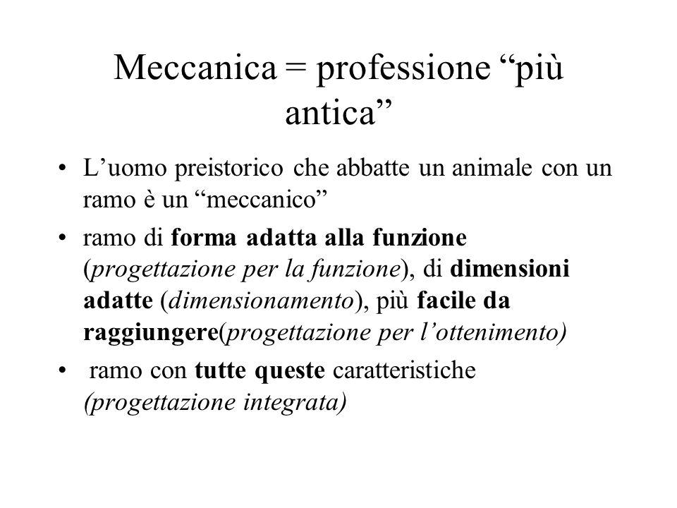 Meccanica = professione più antica Luomo preistorico che abbatte un animale con un ramo è un meccanico ramo di forma adatta alla funzione (progettazio