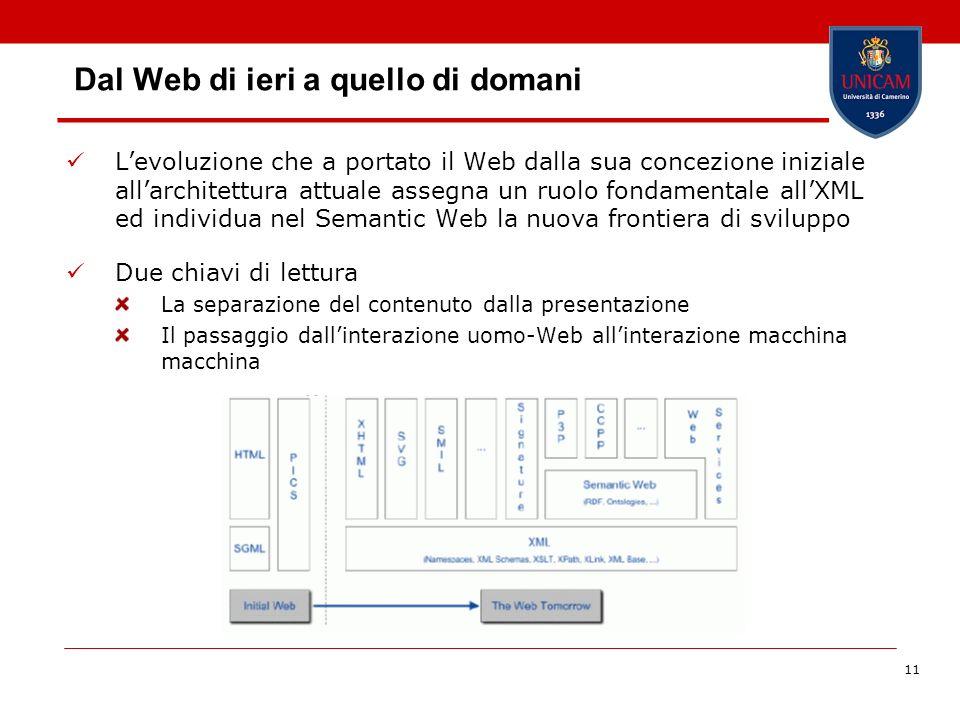 11 Dal Web di ieri a quello di domani Levoluzione che a portato il Web dalla sua concezione iniziale allarchitettura attuale assegna un ruolo fondamen