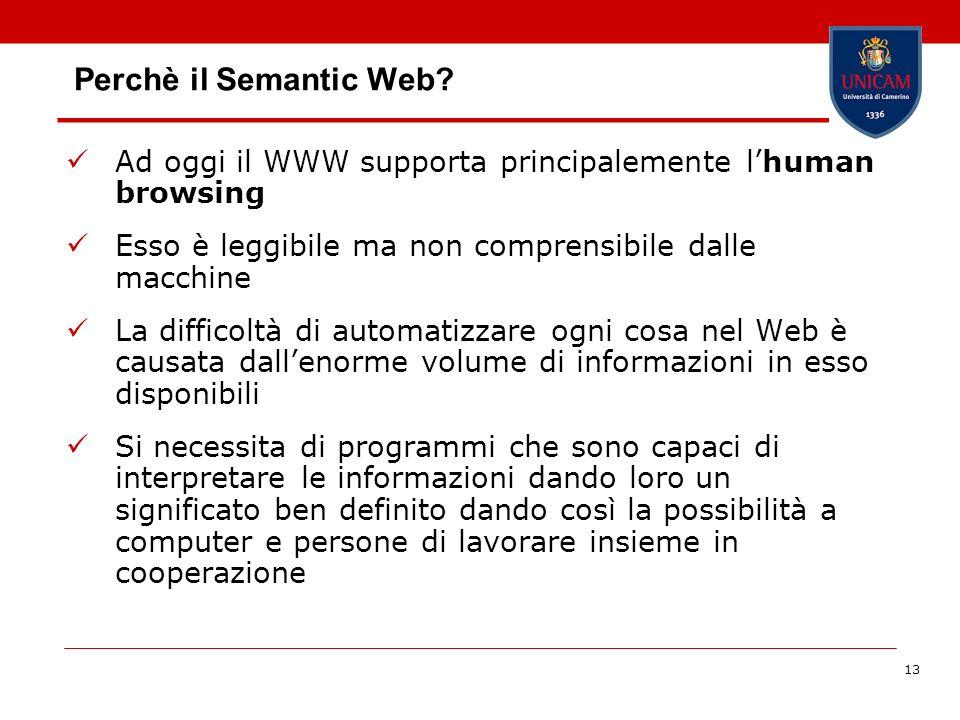 13 Perchè il Semantic Web? Ad oggi il WWW supporta principalemente lhuman browsing Esso è leggibile ma non comprensibile dalle macchine La difficoltà