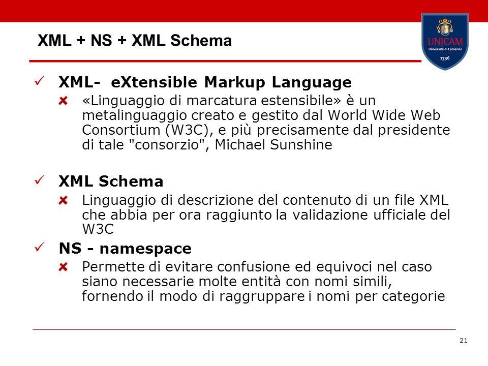 21 XML + NS + XML Schema XML- eXtensible Markup Language «Linguaggio di marcatura estensibile» è un metalinguaggio creato e gestito dal World Wide Web