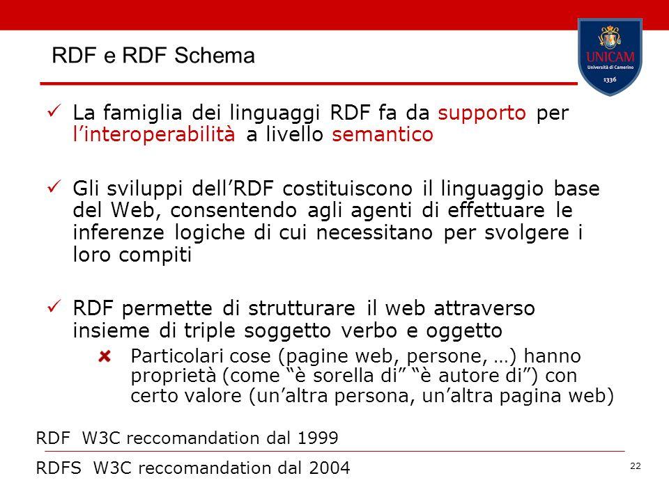 22 RDF e RDF Schema La famiglia dei linguaggi RDF fa da supporto per linteroperabilità a livello semantico Gli sviluppi dellRDF costituiscono il lingu