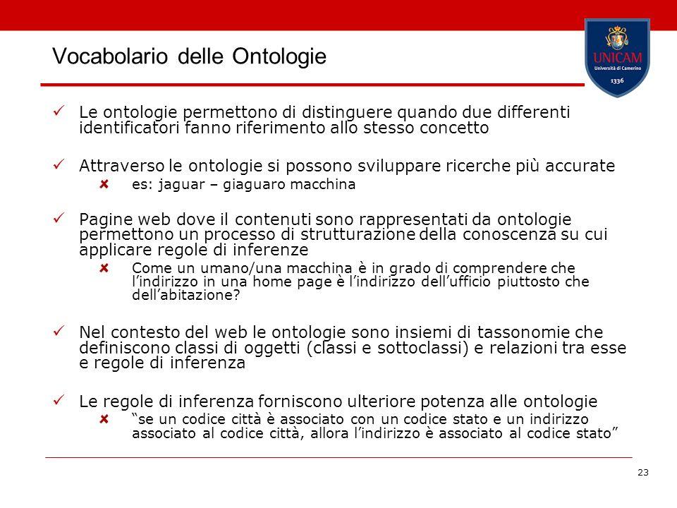 23 Vocabolario delle Ontologie Le ontologie permettono di distinguere quando due differenti identificatori fanno riferimento allo stesso concetto Attr