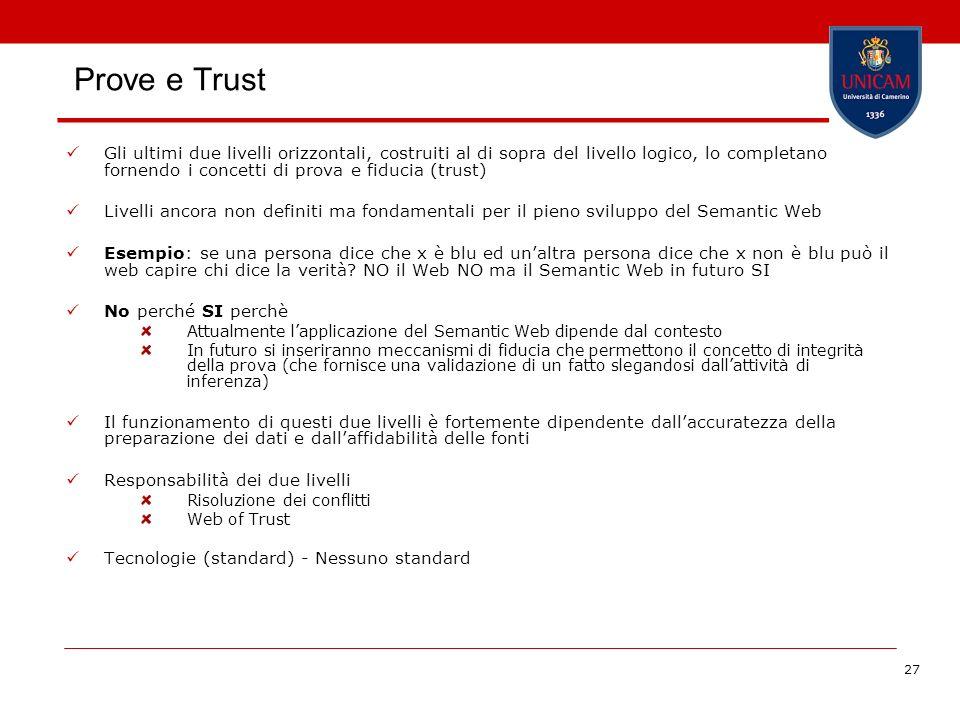 27 Prove e Trust Gli ultimi due livelli orizzontali, costruiti al di sopra del livello logico, lo completano fornendo i concetti di prova e fiducia (t