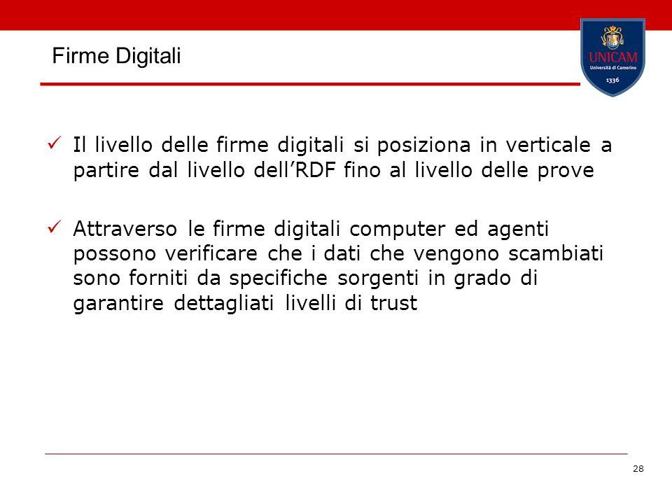 28 Firme Digitali Il livello delle firme digitali si posiziona in verticale a partire dal livello dellRDF fino al livello delle prove Attraverso le fi