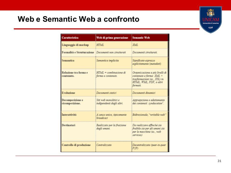 31 Web e Semantic Web a confronto