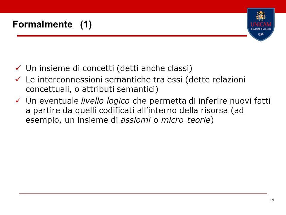 44 Formalmente (1) Un insieme di concetti (detti anche classi) Le interconnessioni semantiche tra essi (dette relazioni concettuali, o attributi seman