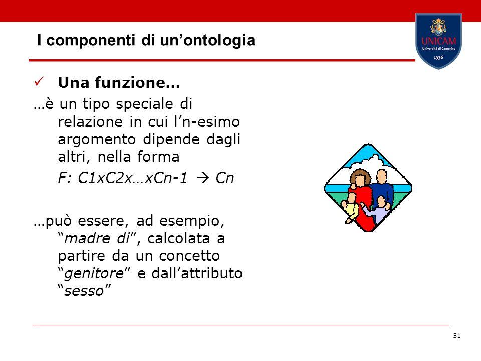 51 I componenti di unontologia Una funzione… …è un tipo speciale di relazione in cui ln-esimo argomento dipende dagli altri, nella forma F: C1xC2x…xCn