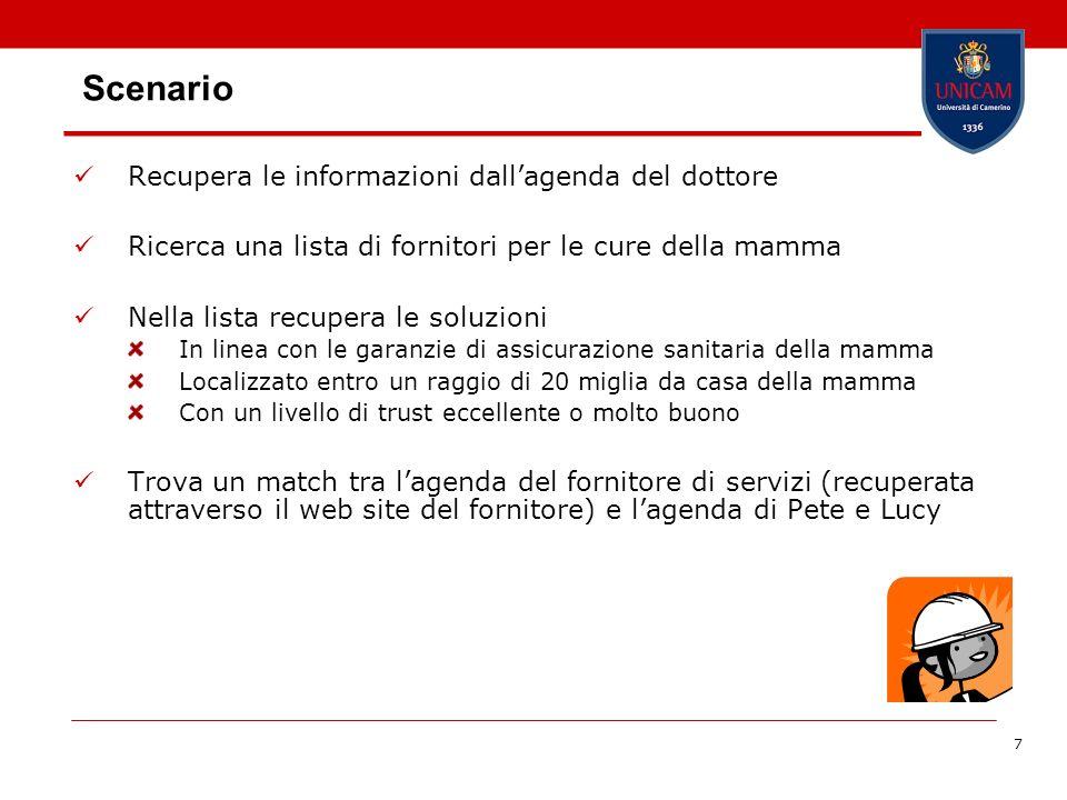 7 Scenario Recupera le informazioni dallagenda del dottore Ricerca una lista di fornitori per le cure della mamma Nella lista recupera le soluzioni In