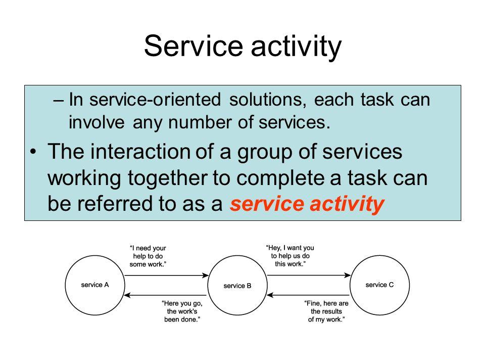 2. Service ACTIVITY