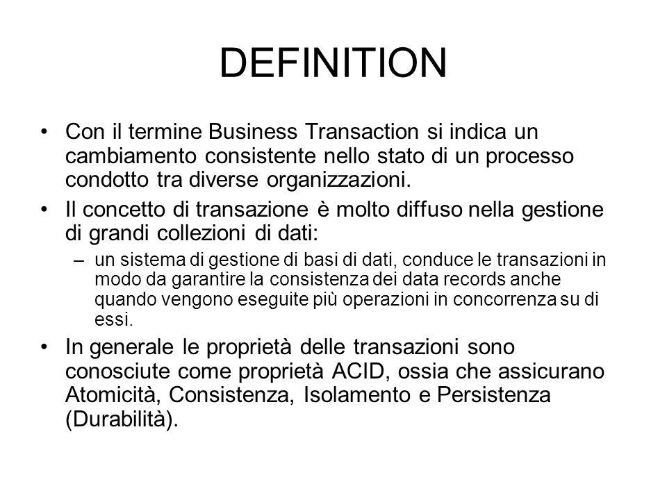 PRODROMI Lautomazione di processi di business complessi non può essere realizzata adeguatamente con gli attuali sistemi di scambi di messaggi ma necessita di un apposito framework che assicuri che le transazioni che costituiscono il processo siano condotte secondo specifiche regole.