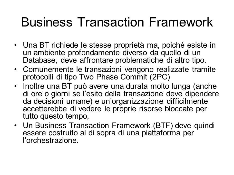 DEFINITION Con il termine Business Transaction si indica un cambiamento consistente nello stato di un processo condotto tra diverse organizzazioni.