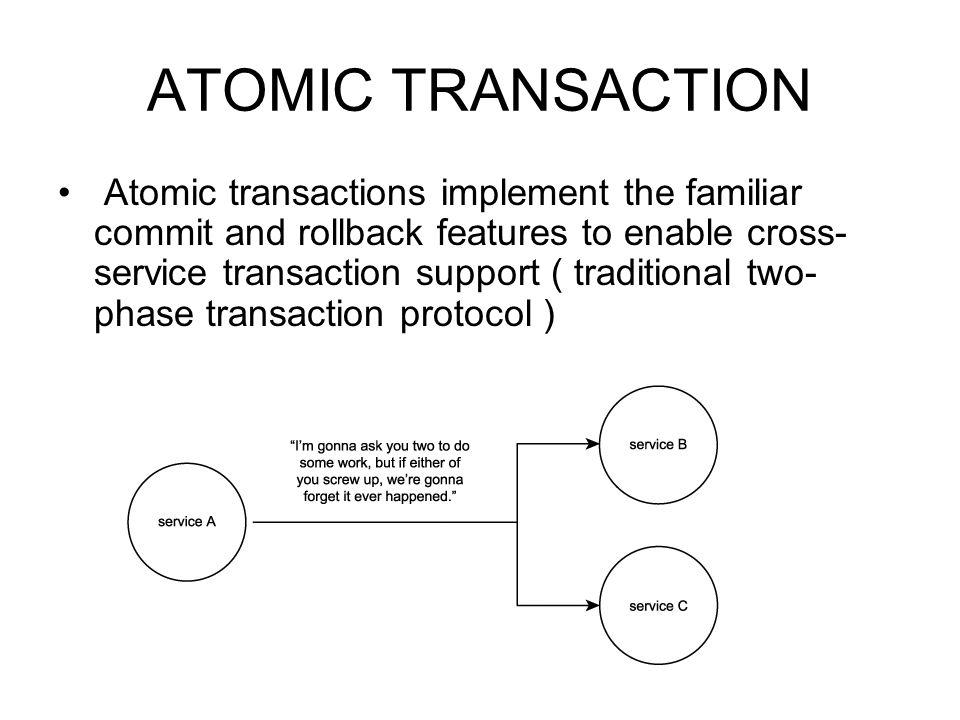 Breve termine vs lungo termine Quando si sta eseguendo una transazione tra diversi partner ci saranno alcune operazioni che ognuno di questi può svolg