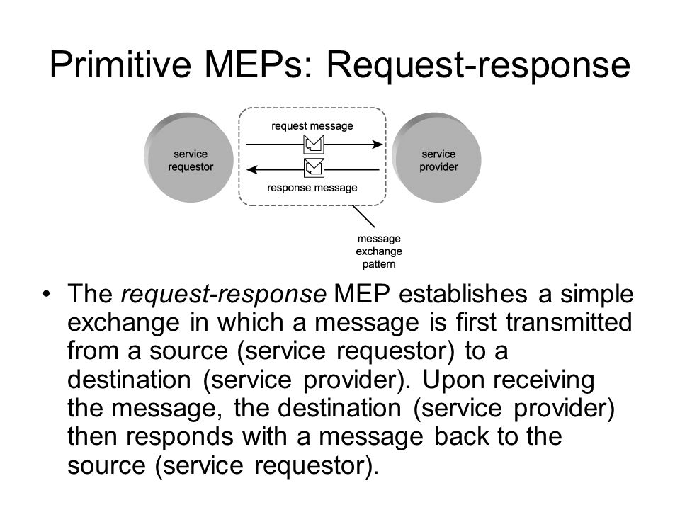 Primitive MEPs: Request-response The request-response MEP establishes a simple exchange in which a message is first transmitted from a source (service requestor) to a destination (service provider).