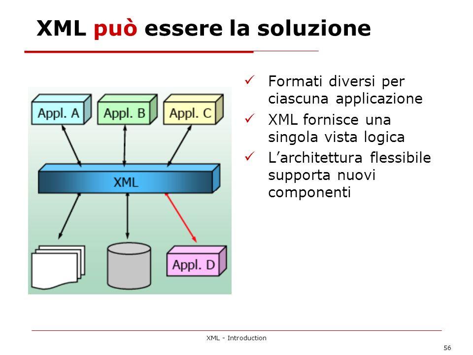 XML - Introduction 56 XML può essere la soluzione Formati diversi per ciascuna applicazione XML fornisce una singola vista logica Larchitettura flessibile supporta nuovi componenti