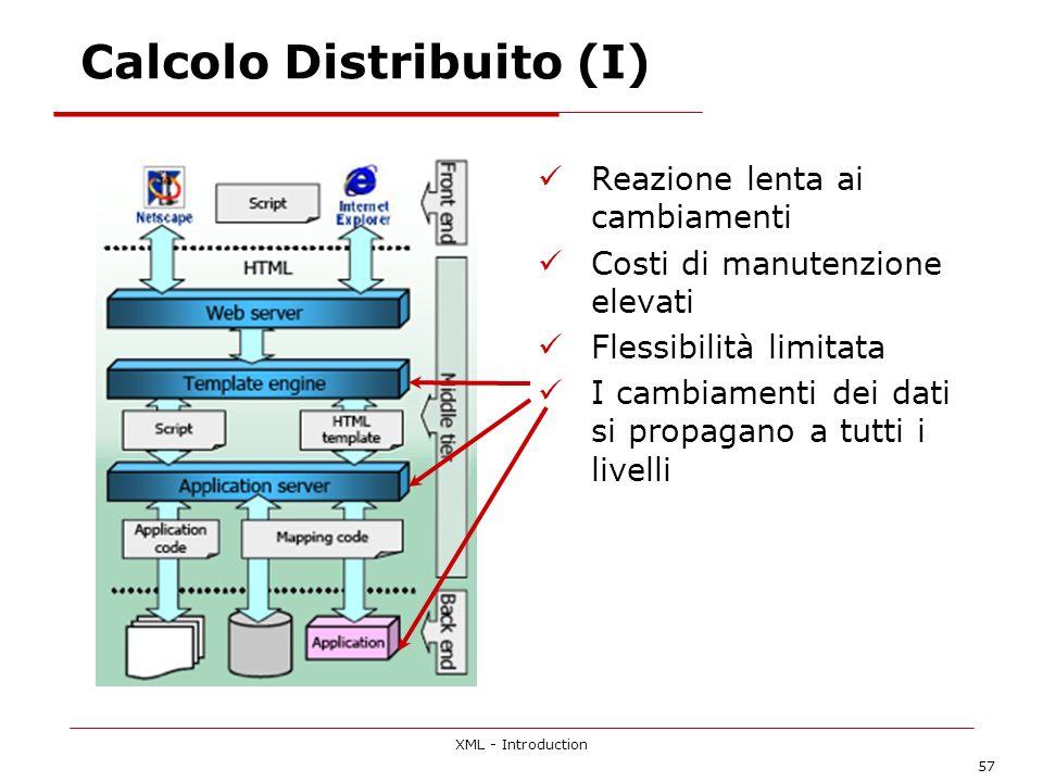 XML - Introduction 57 Calcolo Distribuito (I) Reazione lenta ai cambiamenti Costi di manutenzione elevati Flessibilità limitata I cambiamenti dei dati si propagano a tutti i livelli