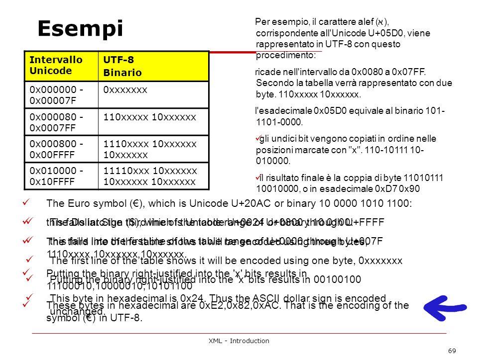 XML - Introduction 69 Esempi Intervallo Unicode UTF-8 Binario 0x000000 - 0x00007F 0xxxxxxx 0x000080 - 0x0007FF 110xxxxx 10xxxxxx 0x000800 - 0x00FFFF 1110xxxx 10xxxxxx 10xxxxxx 0x010000 - 0x10FFFF 11110xxx 10xxxxxx 10xxxxxx 10xxxxxx Per esempio, il carattere alef (א), corrispondente all Unicode U+05D0, viene rappresentato in UTF-8 con questo procedimento: ricade nell intervallo da 0x0080 a 0x07FF.