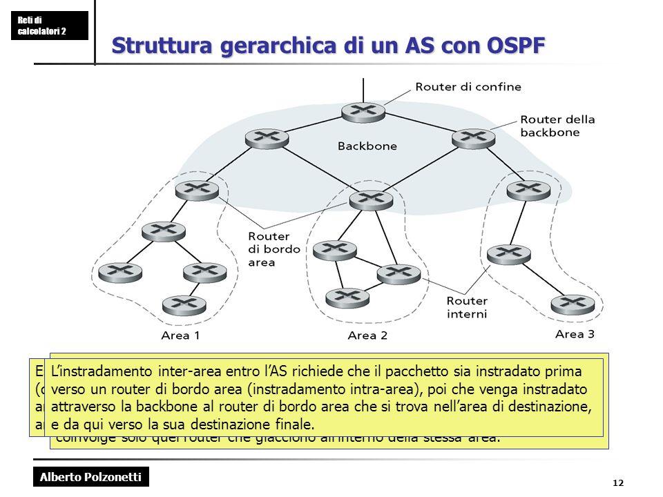 Alberto Polzonetti Reti di calcolatori 2 12 Struttura gerarchica di un AS con OSPF Un sistema autonomo OSPF può essere configurato in aree. Ciascuna a