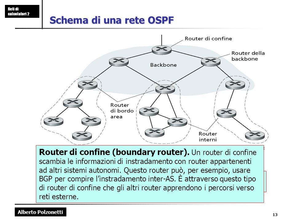 Alberto Polzonetti Reti di calcolatori 2 13 Schema di una rete OSPF Router interni. Questi router sono in un area diversa dalla backbone ed eseguono s