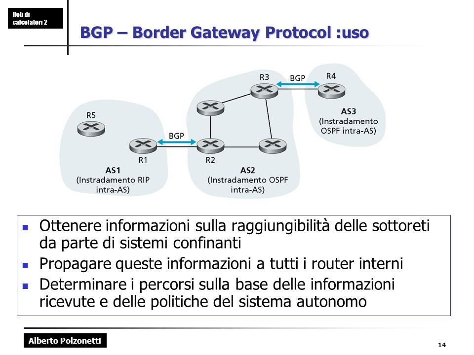 Alberto Polzonetti Reti di calcolatori 2 14 BGP – Border Gateway Protocol :uso Ottenere informazioni sulla raggiungibilità delle sottoreti da parte di