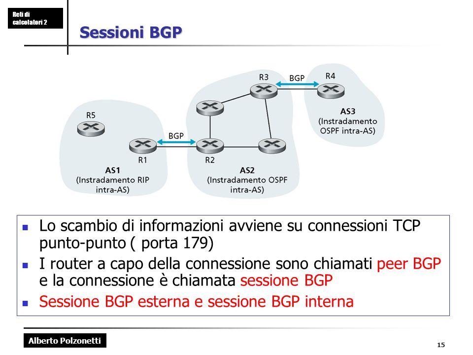Alberto Polzonetti Reti di calcolatori 2 15 Sessioni BGP Lo scambio di informazioni avviene su connessioni TCP punto-punto ( porta 179) I router a capo della connessione sono chiamati peer BGP e la connessione è chiamata sessione BGP Sessione BGP esterna e sessione BGP interna