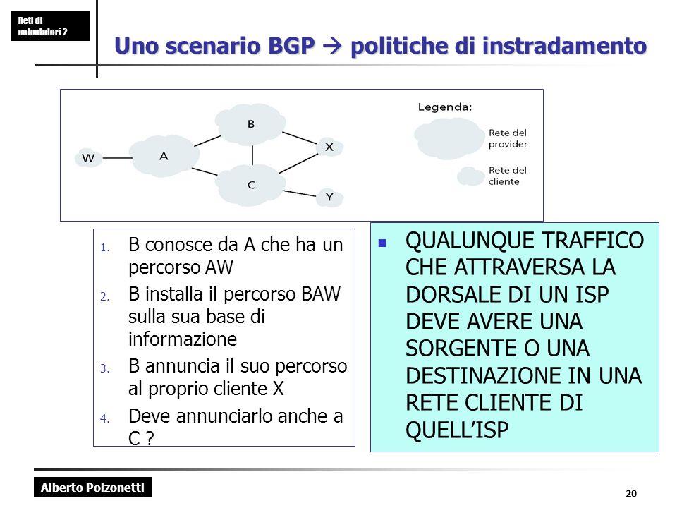 Alberto Polzonetti Reti di calcolatori 2 20 1. B conosce da A che ha un percorso AW 2. B installa il percorso BAW sulla sua base di informazione 3. B