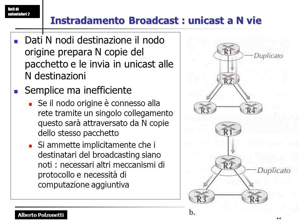 Alberto Polzonetti Reti di calcolatori 2 22 Instradamento Broadcast : unicast a N vie Dati N nodi destinazione il nodo origine prepara N copie del pac