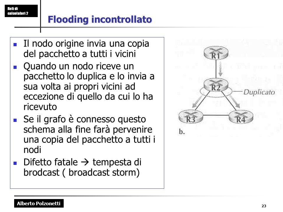 Alberto Polzonetti Reti di calcolatori 2 23 Flooding incontrollato Il nodo origine invia una copia del pacchetto a tutti i vicini Quando un nodo ricev
