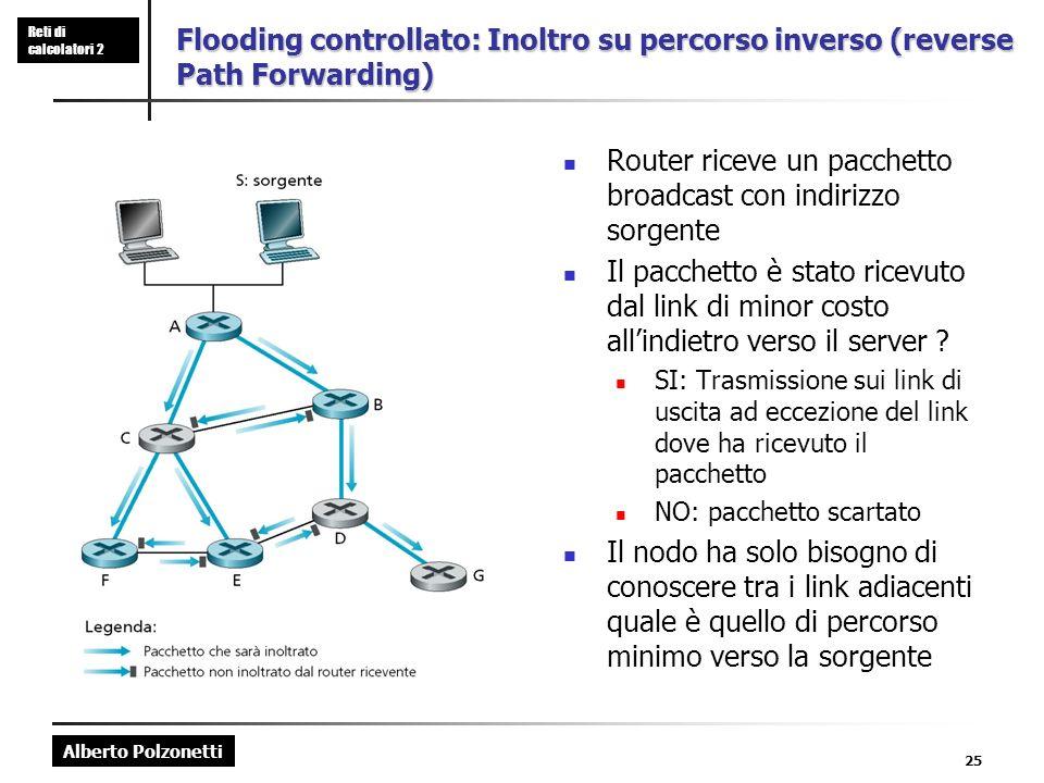 Alberto Polzonetti Reti di calcolatori 2 25 Flooding controllato: Inoltro su percorso inverso (reverse Path Forwarding) Router riceve un pacchetto bro
