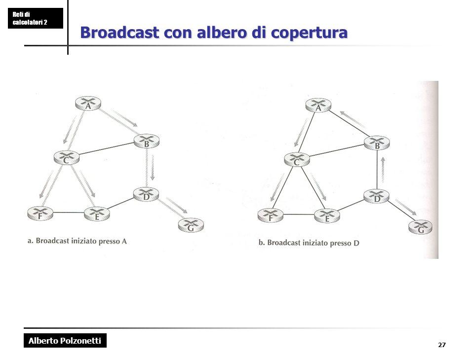 Alberto Polzonetti Reti di calcolatori 2 27 Broadcast con albero di copertura