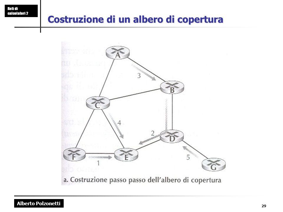 Alberto Polzonetti Reti di calcolatori 2 29 Costruzione di un albero di copertura