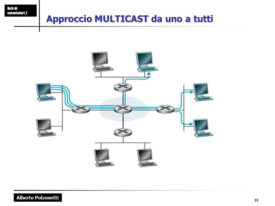 Alberto Polzonetti Reti di calcolatori 2 31 Approccio MULTICAST da uno a tutti