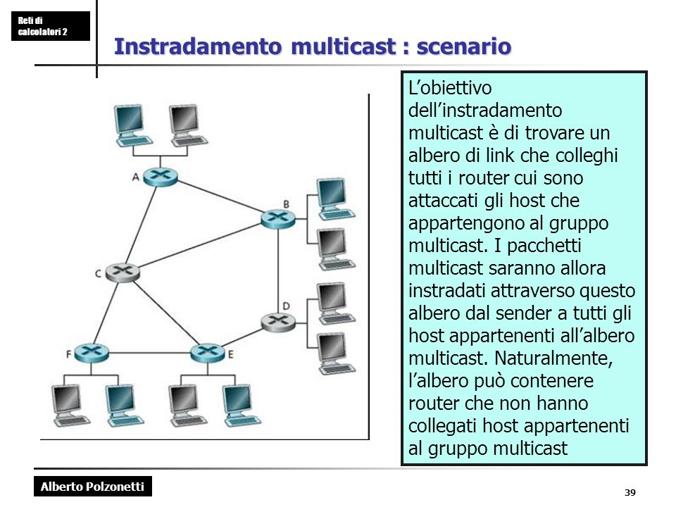 Alberto Polzonetti Reti di calcolatori 2 39 Instradamento multicast : scenario Lobiettivo dellinstradamento multicast è di trovare un albero di link che colleghi tutti i router cui sono attaccati gli host che appartengono al gruppo multicast.
