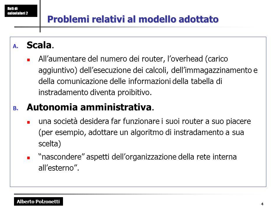 Alberto Polzonetti Reti di calcolatori 2 4 Problemi relativi al modello adottato A. Scala. Allaumentare del numero dei router, loverhead (carico aggiu