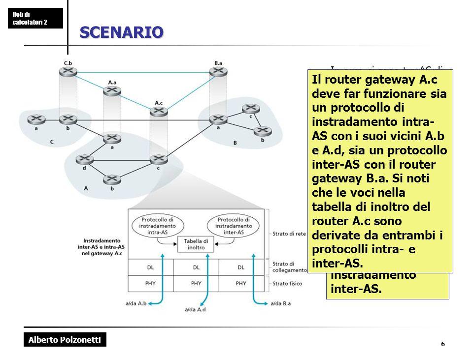 Alberto Polzonetti Reti di calcolatori 2 17 BGP – Border Gateway Protocol : caratteristiche (II) Instrada verso reti piuttosto che verso host Una volta che un datagram raggiunge la rete di destinazione, per instradare il datagram verso la destinazione finale sarà utilizzato il sistema di instradamento intra-AS di quella rete Un annuncio consiste in un indirizzo di rete di destinazione in forma CIDR (per esempio, 128.119.40/24) Un sistema autonomo è identificato da un numero di sistema autonomo assegnato dallICANN Attributi associati a quel percorso AS-PATH Lista di tutti gli AS su cui è passato lannuncio NEXT-HOP Identità del prossimo router sul percorso