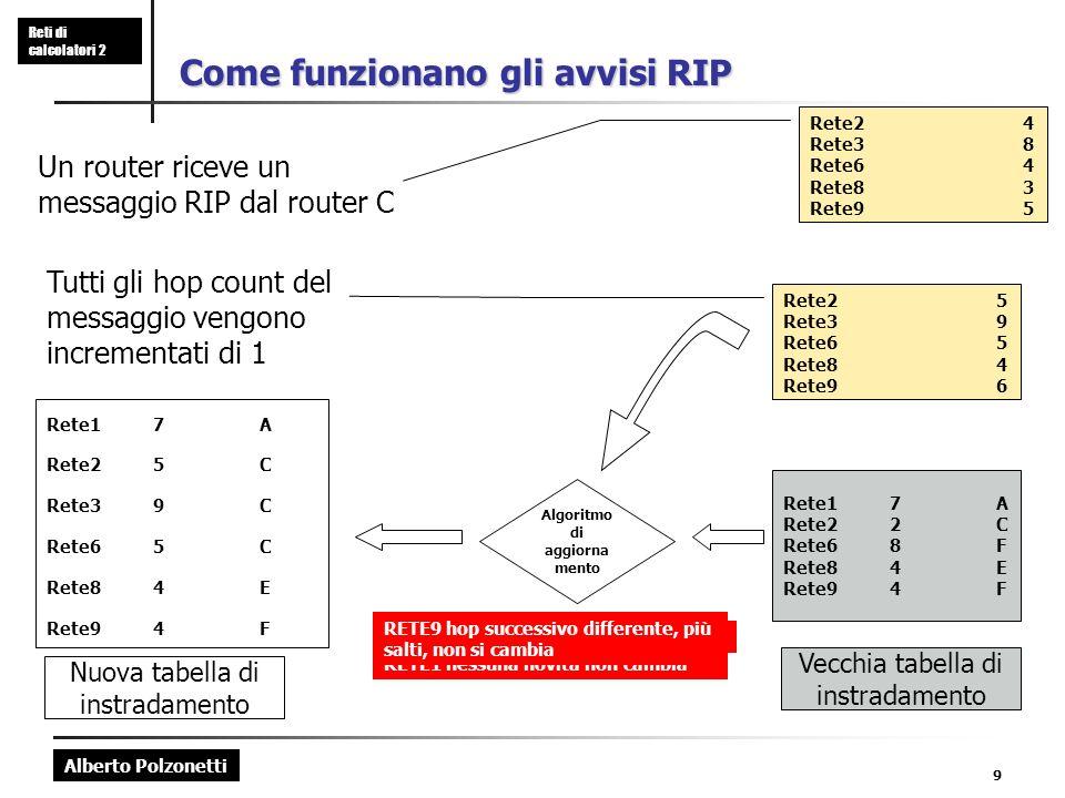 Alberto Polzonetti Reti di calcolatori 2 9 Come funzionano gli avvisi RIP Un router riceve un messaggio RIP dal router C Rete24 Rete38 Rete64 Rete83 R