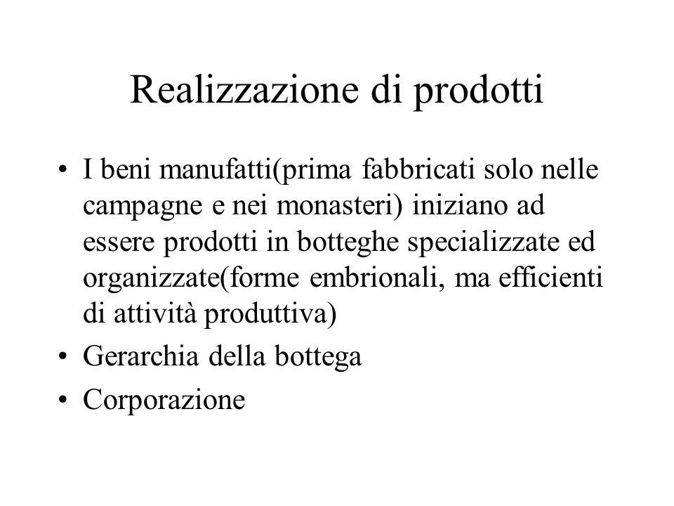 Realizzazione di prodotti I beni manufatti(prima fabbricati solo nelle campagne e nei monasteri) iniziano ad essere prodotti in botteghe specializzate