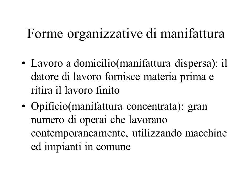Forme organizzative di manifattura Lavoro a domicilio(manifattura dispersa): il datore di lavoro fornisce materia prima e ritira il lavoro finito Opif