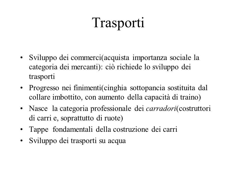 Trasporti Sviluppo dei commerci(acquista importanza sociale la categoria dei mercanti): ciò richiede lo sviluppo dei trasporti Progresso nei finimenti