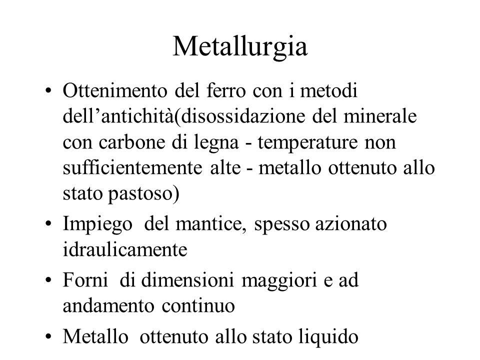 Metallurgia Ottenimento del ferro con i metodi dellantichità(disossidazione del minerale con carbone di legna - temperature non sufficientemente alte