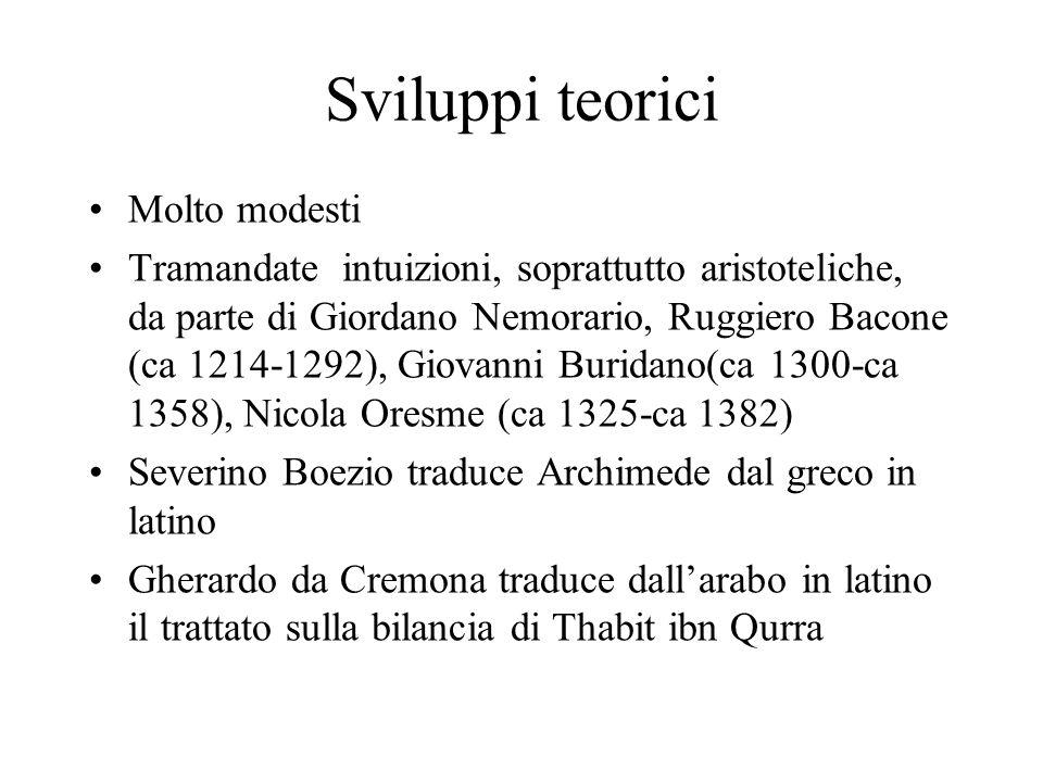 Sviluppi teorici Molto modesti Tramandate intuizioni, soprattutto aristoteliche, da parte di Giordano Nemorario, Ruggiero Bacone (ca 1214-1292), Giova