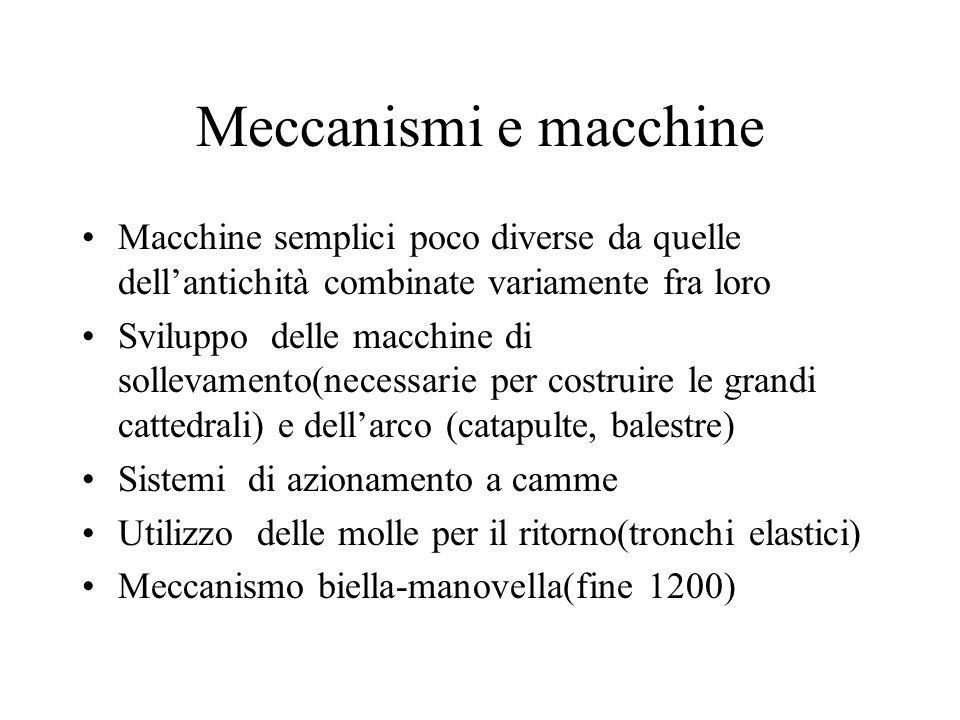 Meccanismi e macchine Macchine semplici poco diverse da quelle dellantichità combinate variamente fra loro Sviluppo delle macchine di sollevamento(nec