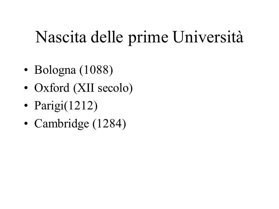 Nascita delle prime Università Bologna (1088) Oxford (XII secolo) Parigi(1212) Cambridge (1284)